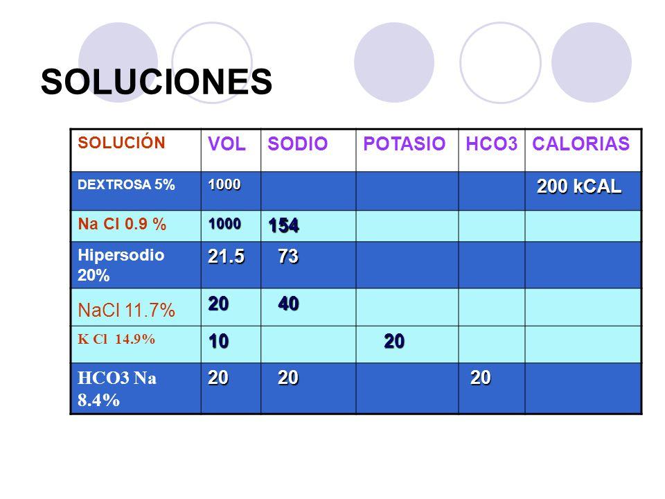 SOLUCIONES VOL SODIO POTASIO HCO3 CALORIAS 200 kCAL 154 21.5 73