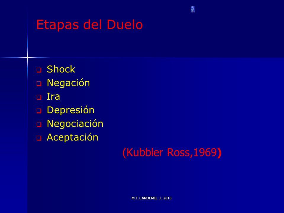 Etapas del Duelo (Kubbler Ross,1969) Shock Negación Ira Depresión