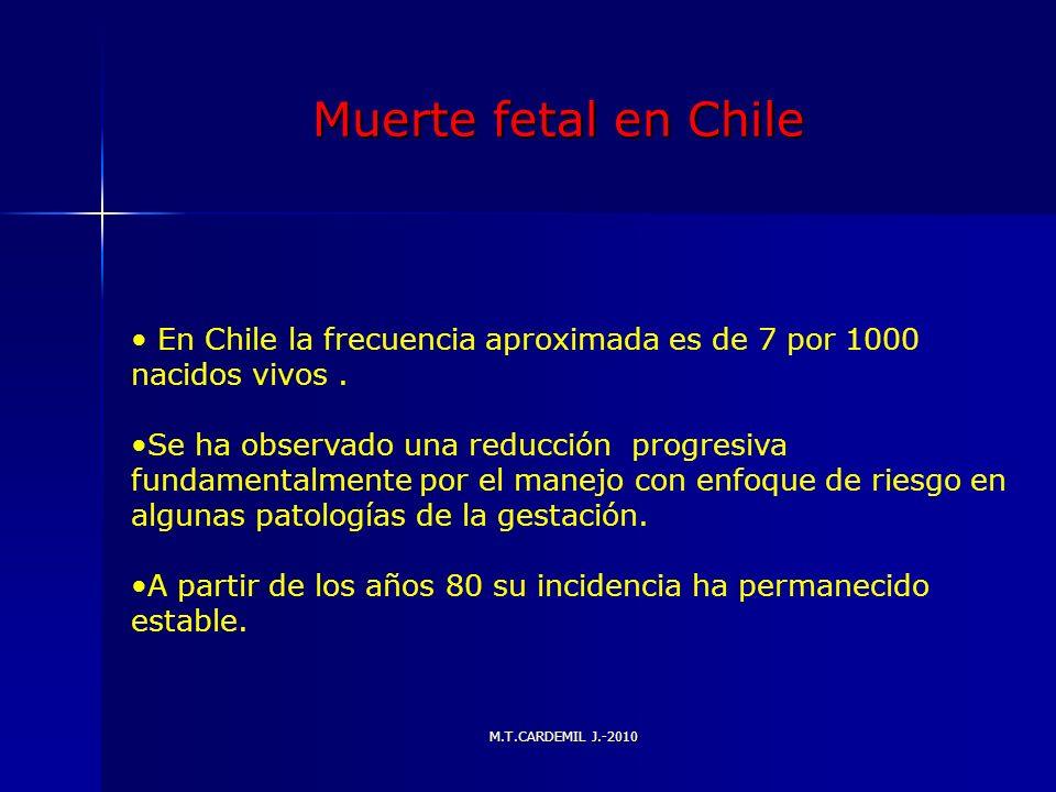 Muerte fetal en Chile En Chile la frecuencia aproximada es de 7 por 1000 nacidos vivos .