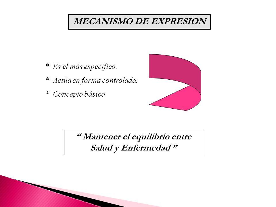 MECANISMO DE EXPRESION