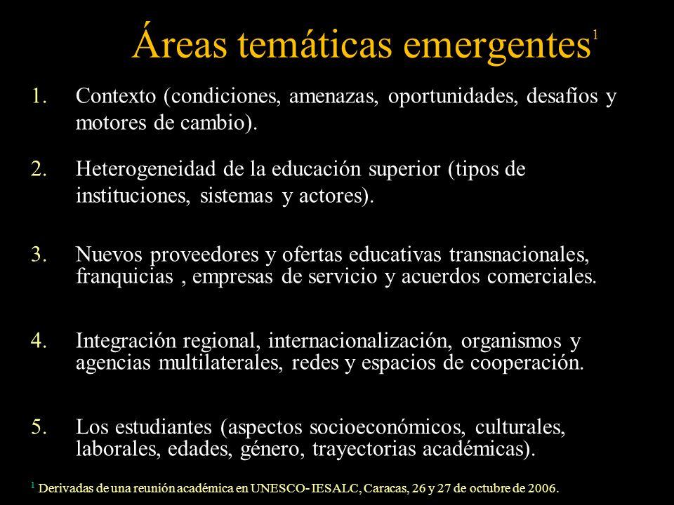 Áreas temáticas emergentes1