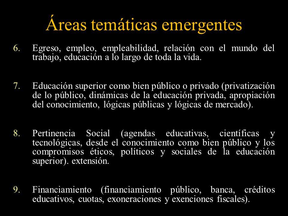 Áreas temáticas emergentes
