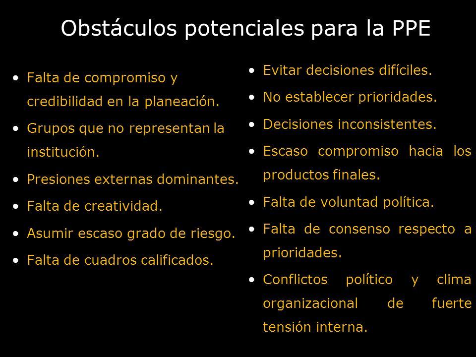 Obstáculos potenciales para la PPE
