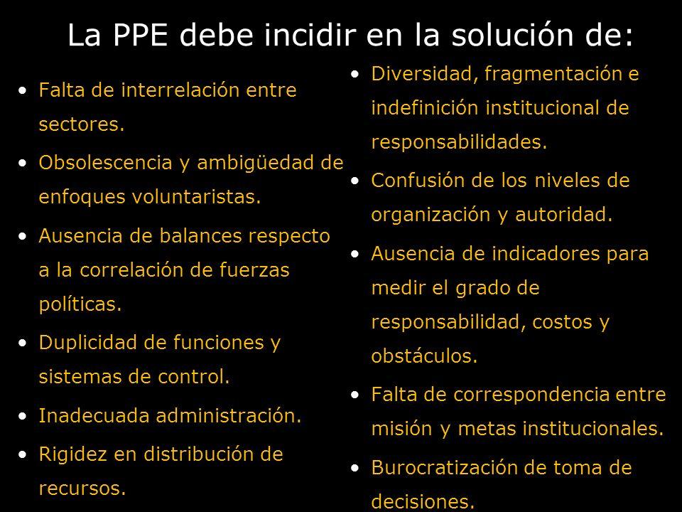La PPE debe incidir en la solución de: