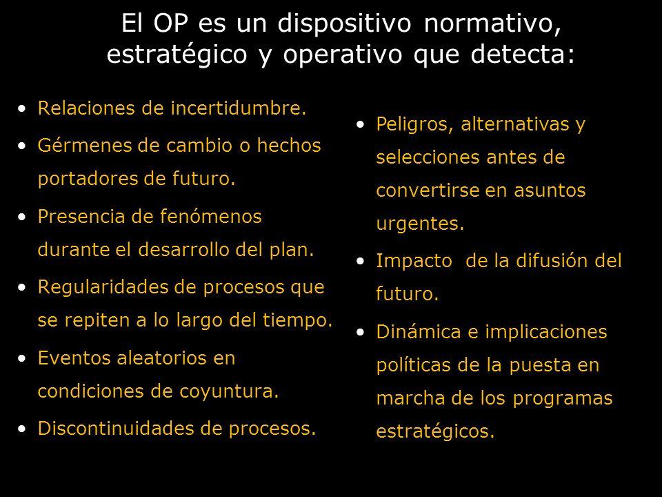 El OP es un dispositivo normativo, estratégico y operativo que detecta: