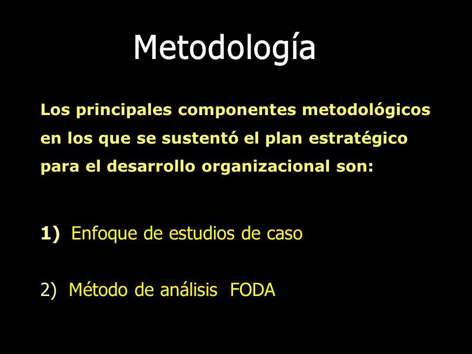 Metodología 1) Enfoque de estudios de caso 2) Método de análisis FODA