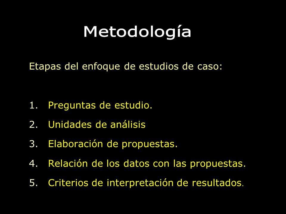 Metodología Etapas del enfoque de estudios de caso: