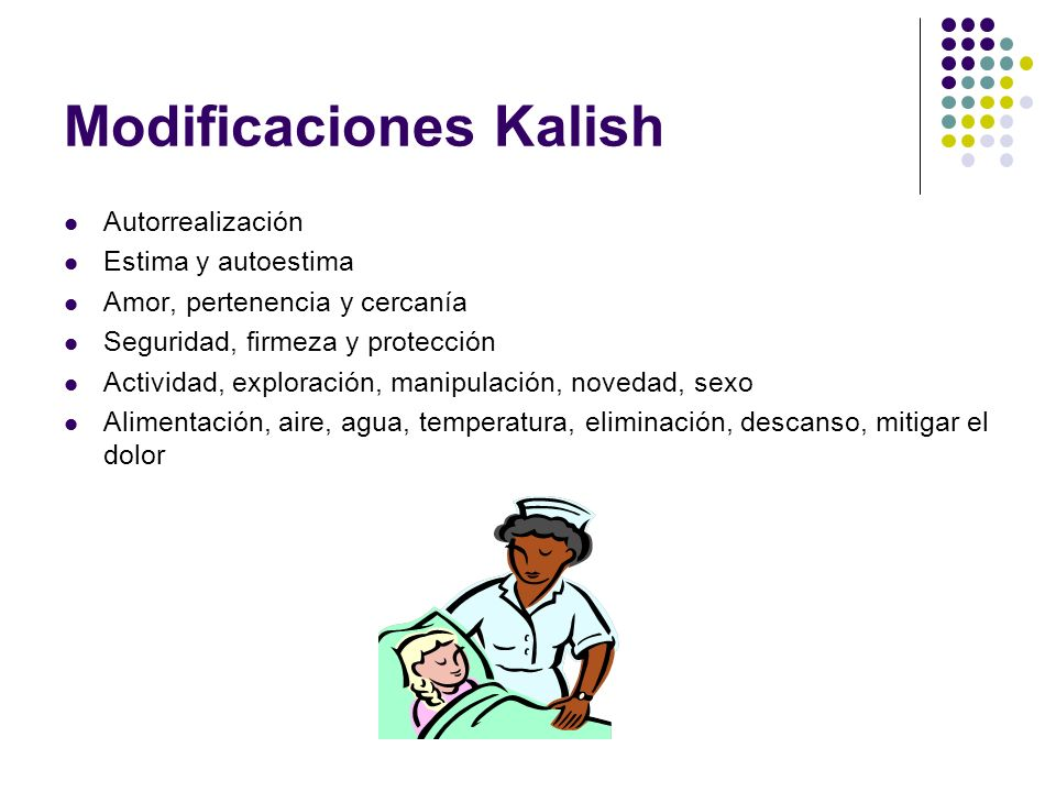 Modificaciones Kalish
