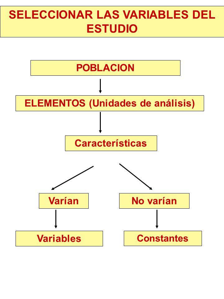 SELECCIONAR LAS VARIABLES DEL ESTUDIO ELEMENTOS (Unidades de análisis)