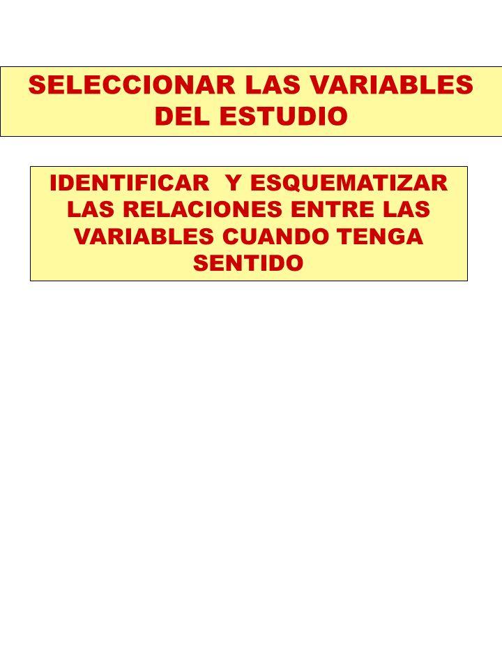 SELECCIONAR LAS VARIABLES DEL ESTUDIO