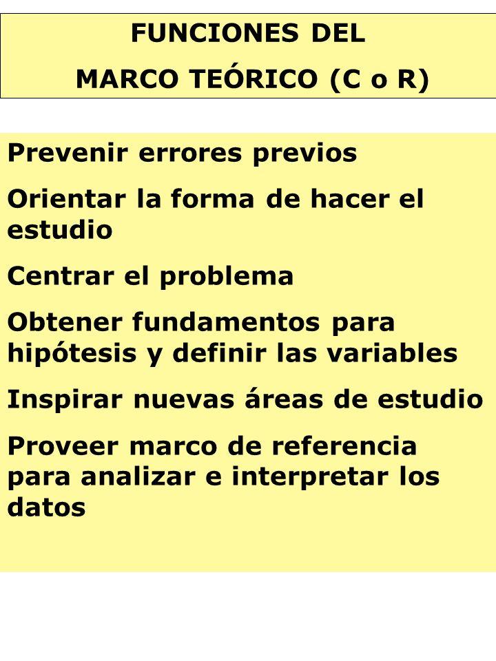 FUNCIONES DEL MARCO TEÓRICO (C o R) Prevenir errores previos. Orientar la forma de hacer el estudio.