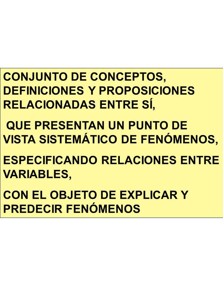 CONJUNTO DE CONCEPTOS, DEFINICIONES Y PROPOSICIONES RELACIONADAS ENTRE SÍ,