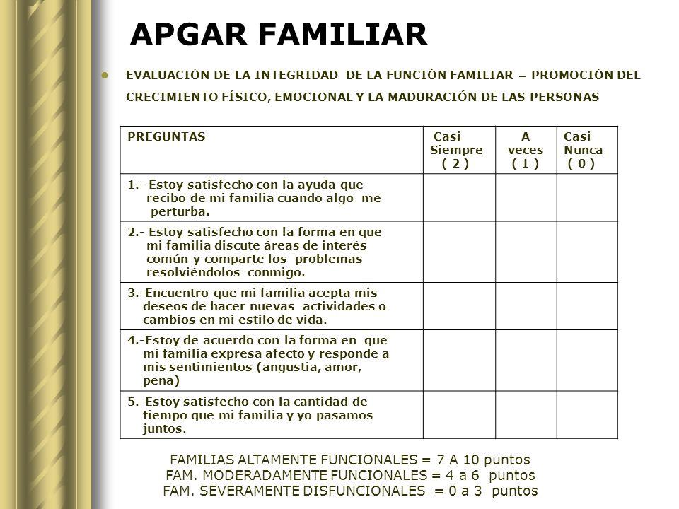 APGAR FAMILIAR FAMILIAS ALTAMENTE FUNCIONALES = 7 A 10 puntos