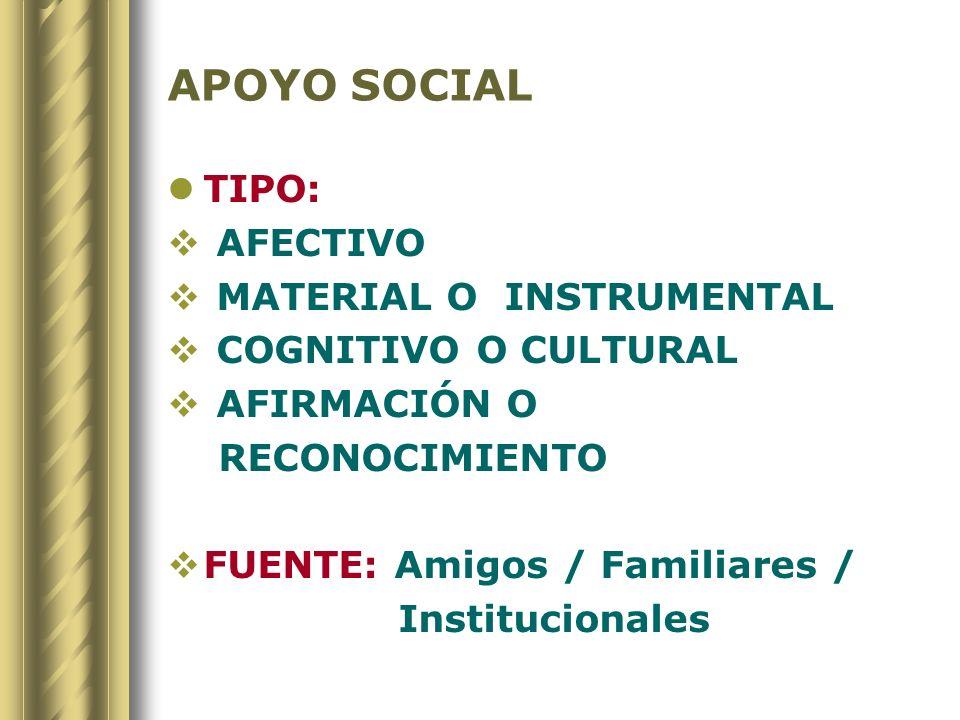 APOYO SOCIAL TIPO: AFECTIVO MATERIAL O INSTRUMENTAL