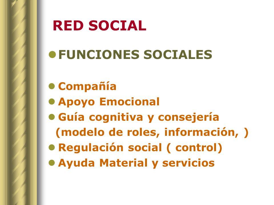 RED SOCIAL FUNCIONES SOCIALES Compañía Apoyo Emocional