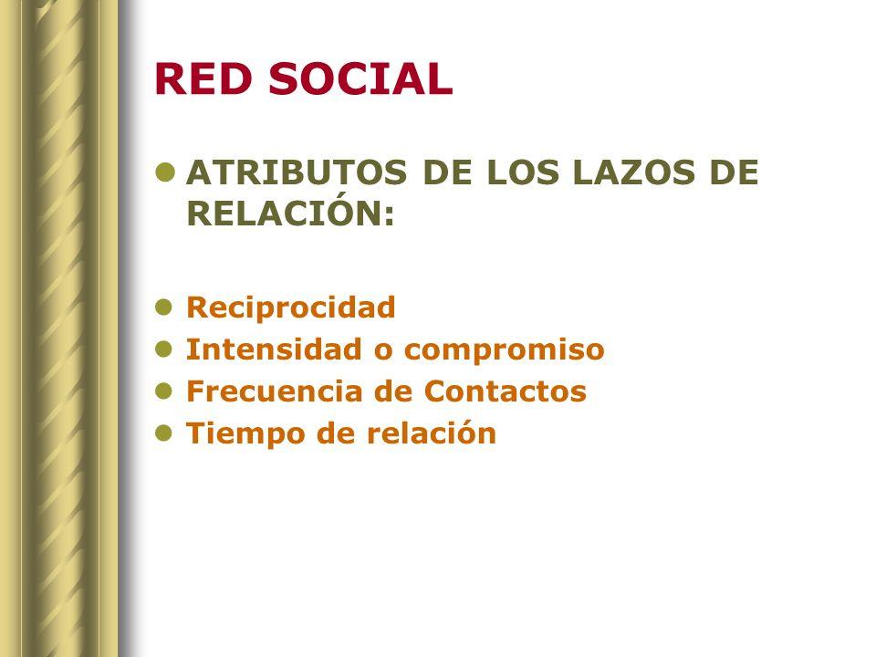RED SOCIAL ATRIBUTOS DE LOS LAZOS DE RELACIÓN: Reciprocidad