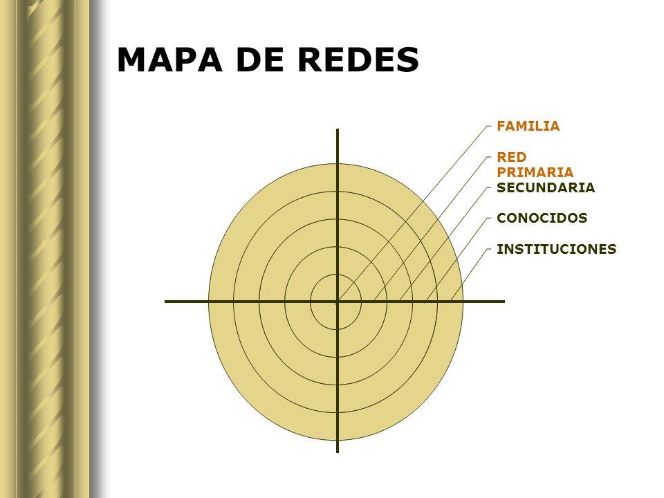 MAPA DE REDES