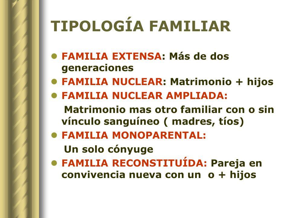 TIPOLOGÍA FAMILIAR FAMILIA EXTENSA: Más de dos generaciones