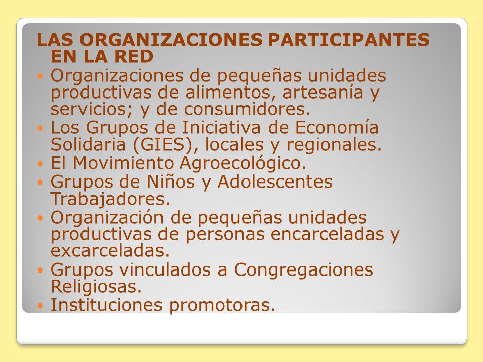 LAS ORGANIZACIONES PARTICIPANTES EN LA RED