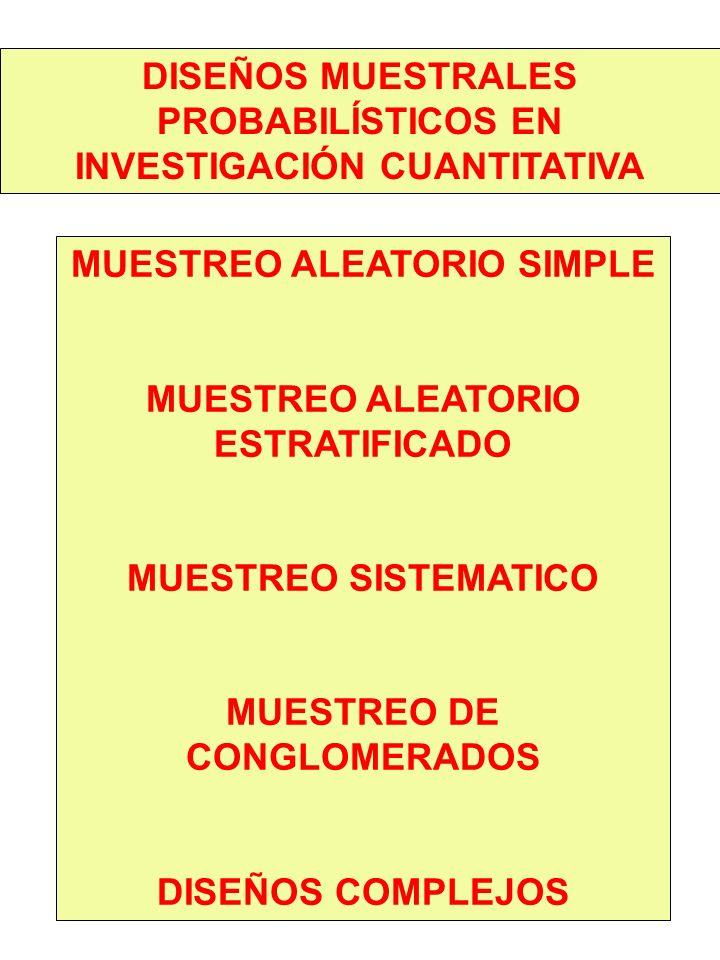 DISEÑOS MUESTRALES PROBABILÍSTICOS EN INVESTIGACIÓN CUANTITATIVA