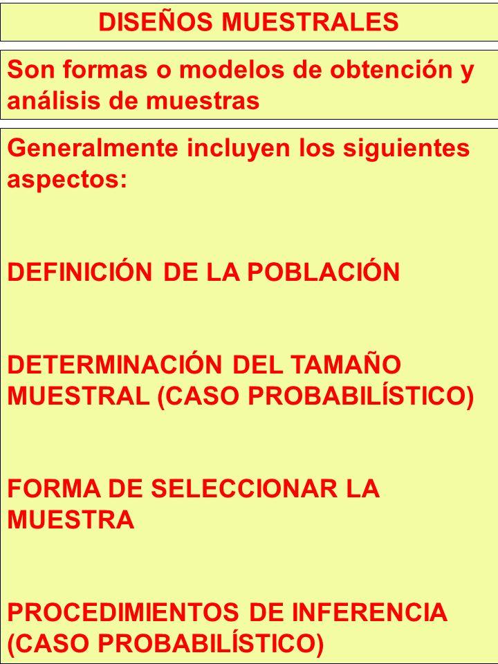 DISEÑOS MUESTRALES Son formas o modelos de obtención y análisis de muestras. Generalmente incluyen los siguientes aspectos: