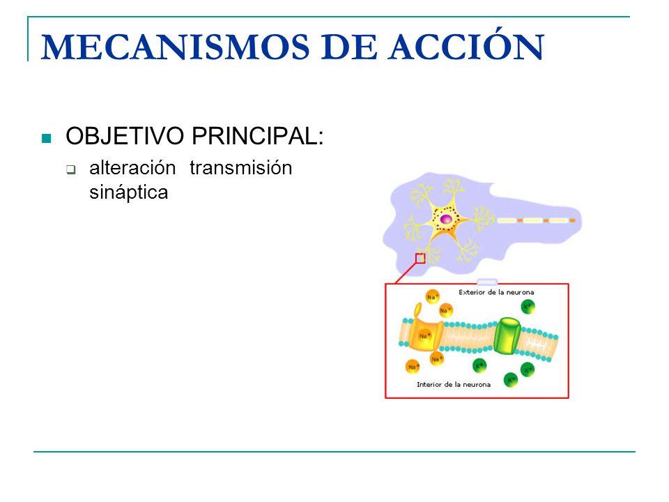 MECANISMOS DE ACCIÓN OBJETIVO PRINCIPAL: