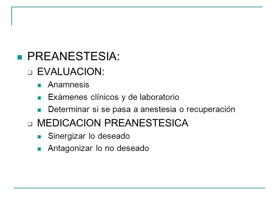 PREANESTESIA: EVALUACION: MEDICACION PREANESTESICA Anamnesis