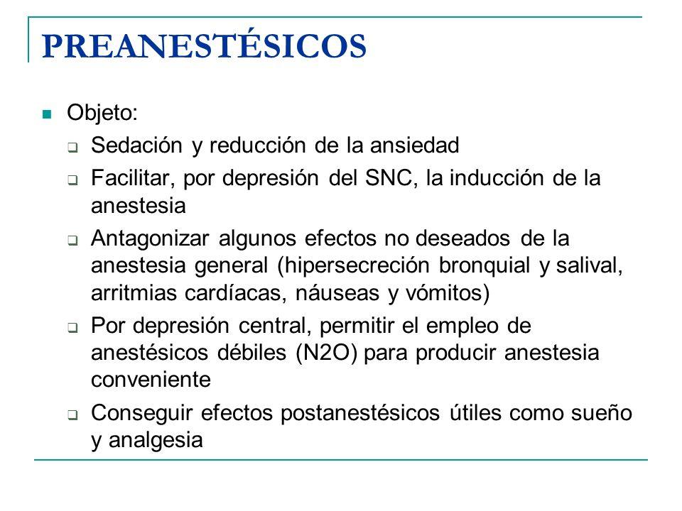 PREANESTÉSICOS Objeto: Sedación y reducción de la ansiedad
