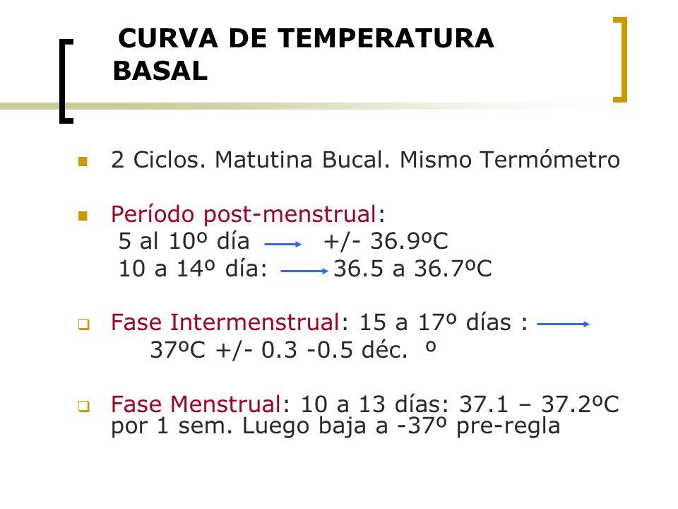 CURVA DE TEMPERATURA BASAL
