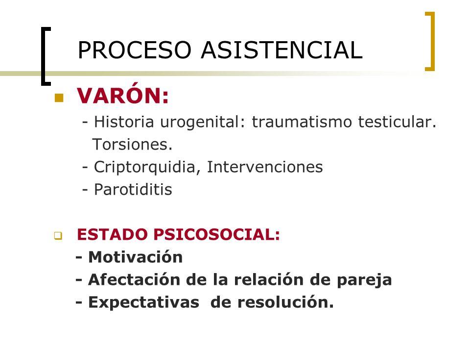 PROCESO ASISTENCIAL VARÓN:
