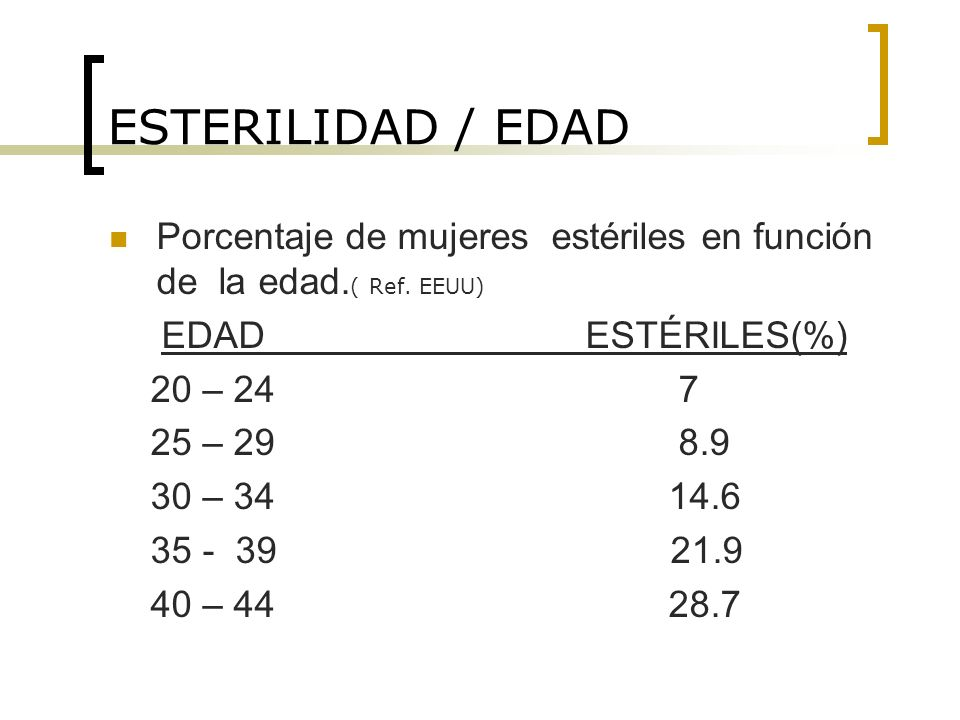 ESTERILIDAD / EDAD Porcentaje de mujeres estériles en función de la edad.( Ref. EEUU) EDAD ESTÉRILES(%)