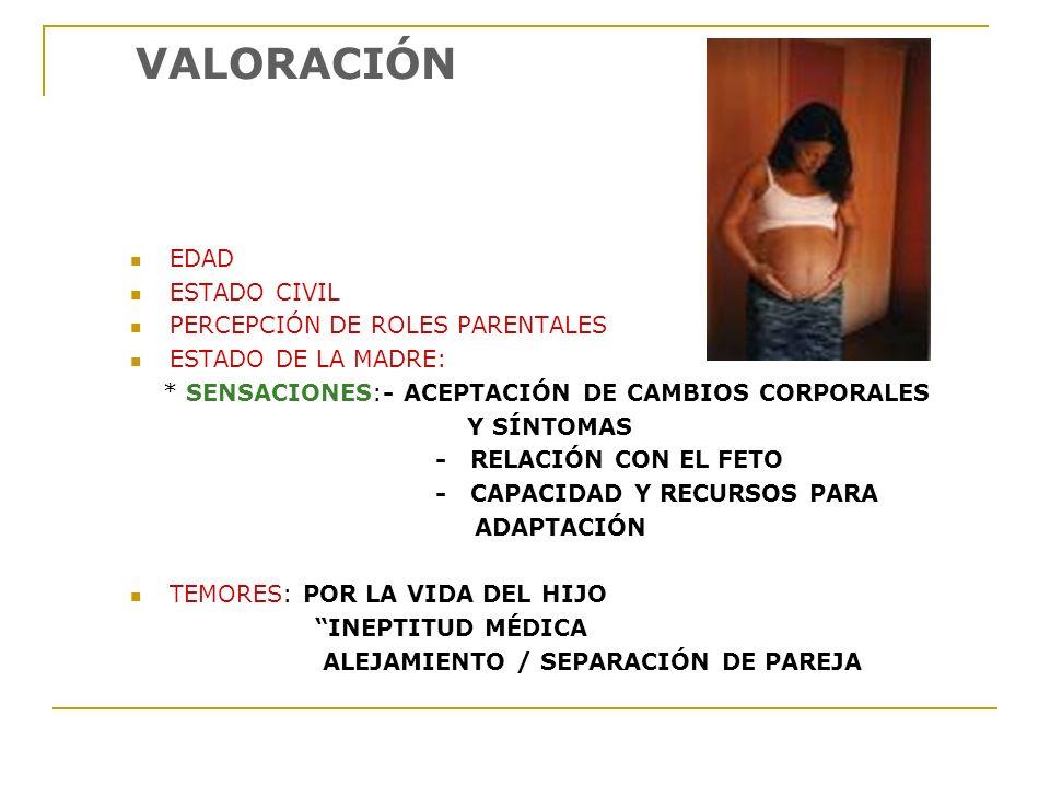 VALORACIÓN EDAD ESTADO CIVIL PERCEPCIÓN DE ROLES PARENTALES