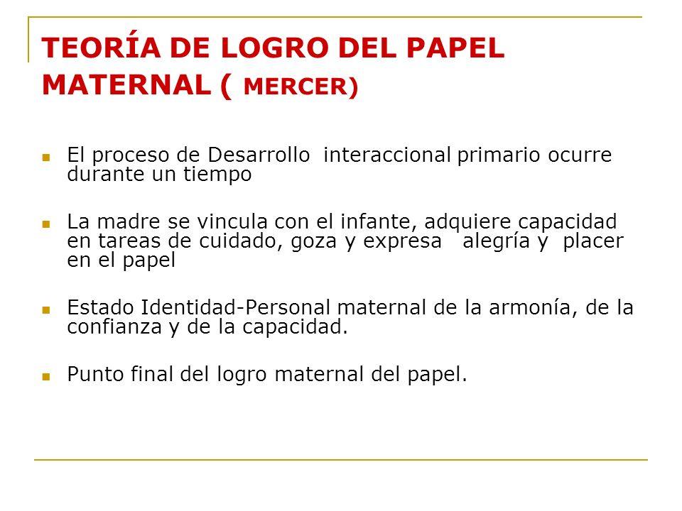 TEORÍA DE LOGRO DEL PAPEL MATERNAL ( MERCER)