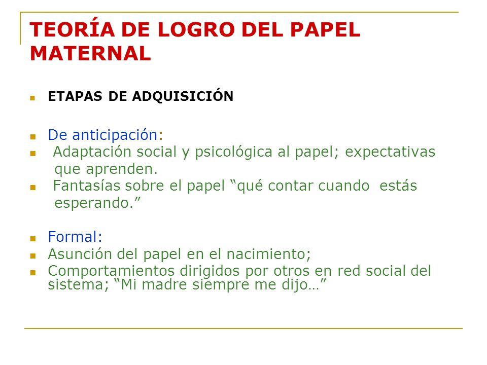 TEORÍA DE LOGRO DEL PAPEL MATERNAL