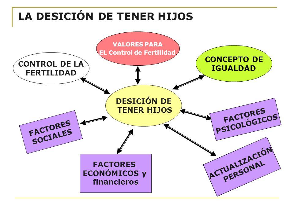 LA DESICIÓN DE TENER HIJOS