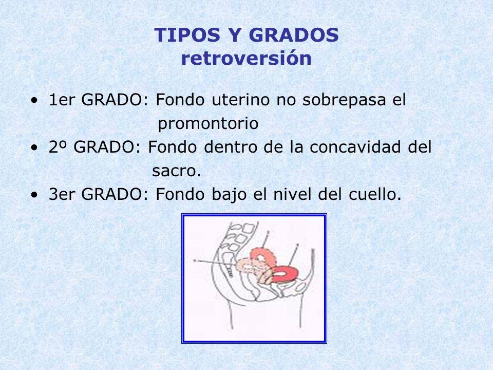 TIPOS Y GRADOS retroversión