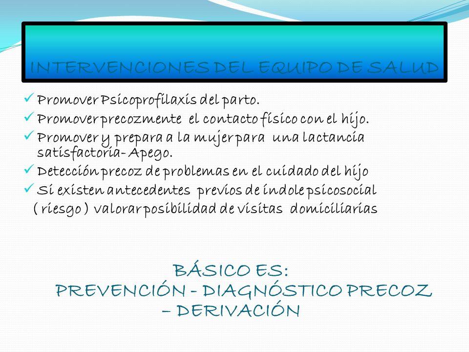 INTERVENCIONES DEL EQUIPO DE SALUD
