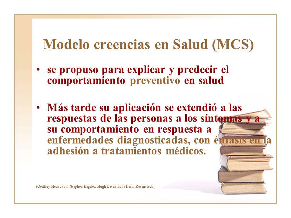 Modelo creencias en Salud (MCS)