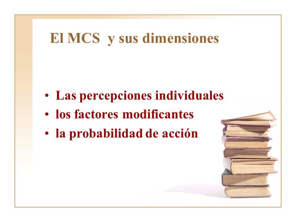 El MCS y sus dimensiones