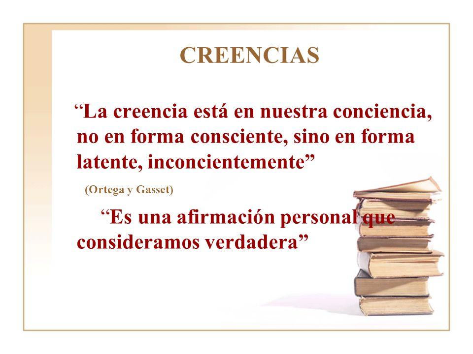 CREENCIAS (Ortega y Gasset)