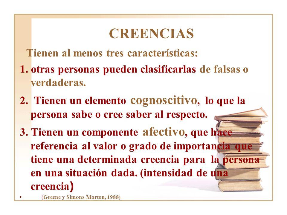 CREENCIAS Tienen al menos tres características: