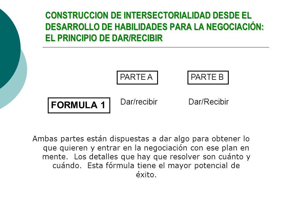 CONSTRUCCION DE INTERSECTORIALIDAD DESDE EL DESARROLLO DE HABILIDADES PARA LA NEGOCIACIÓN: EL PRINCIPIO DE DAR/RECIBIR