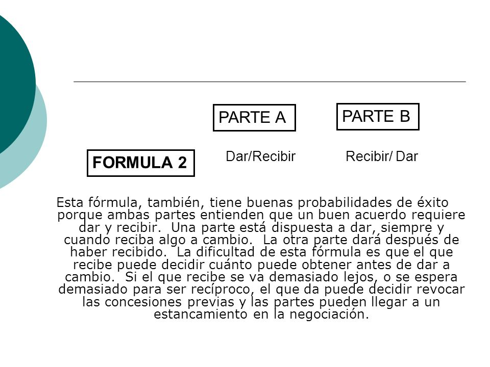PARTE A PARTE B FORMULA 2 Dar/Recibir Recibir/ Dar