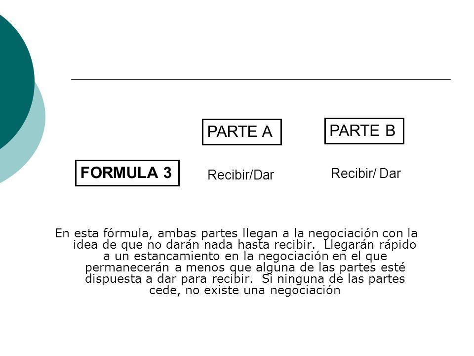 PARTE A PARTE B FORMULA 3 Recibir/Dar Recibir/ Dar