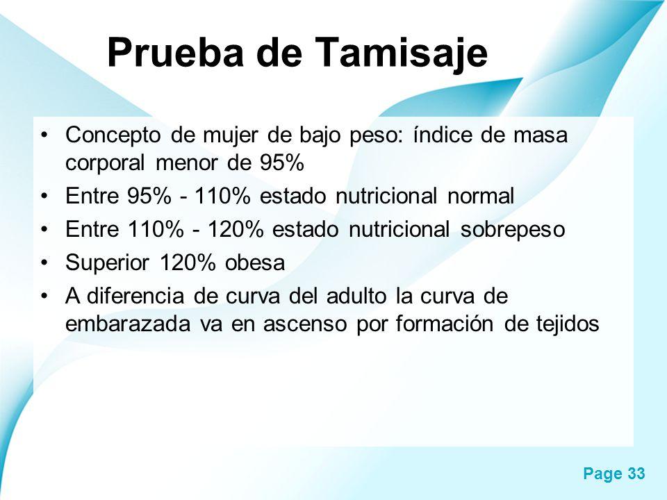 Prueba de Tamisaje Concepto de mujer de bajo peso: índice de masa corporal menor de 95% Entre 95% - 110% estado nutricional normal.