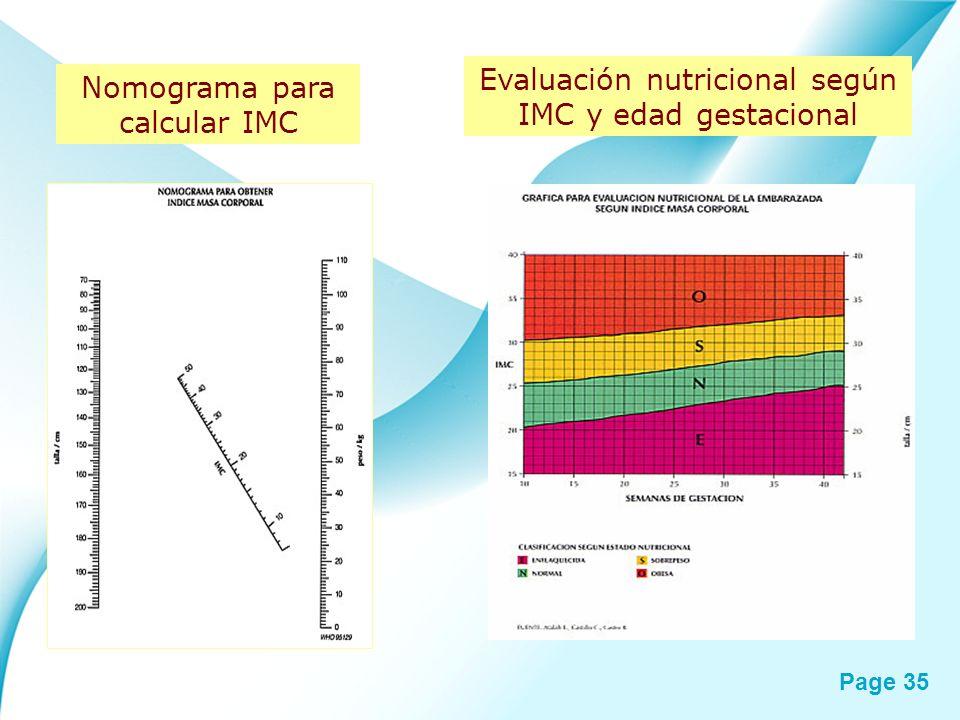 Evaluación nutricional según IMC y edad gestacional