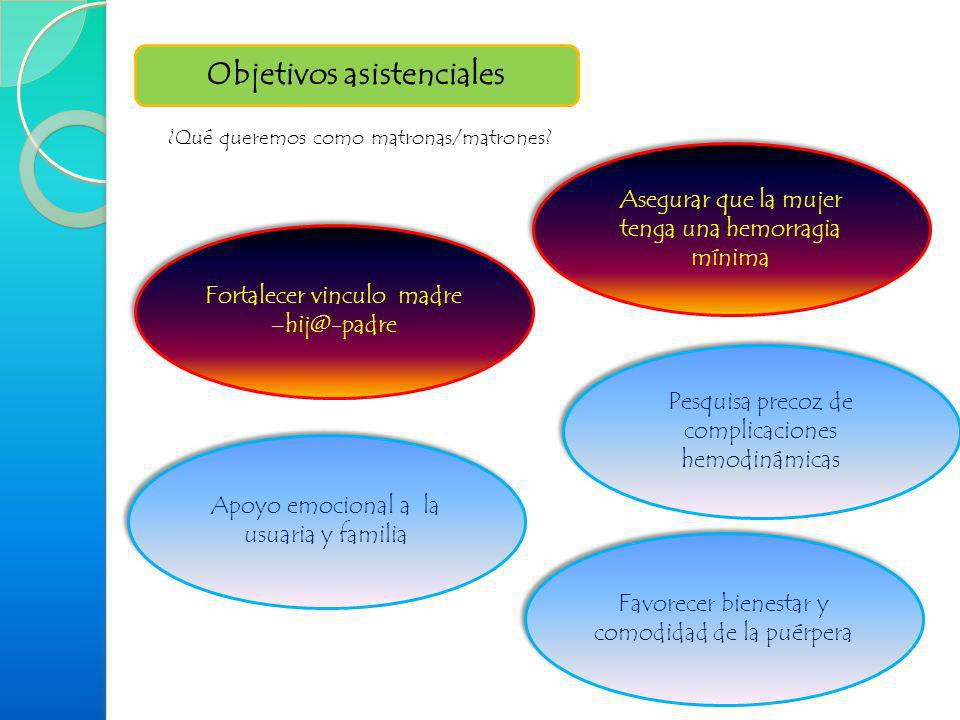Objetivos asistenciales