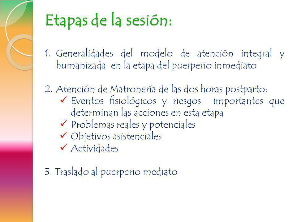 Etapas de la sesión: Generalidades del modelo de atención integral y humanizada en la etapa del puerperio inmediato.