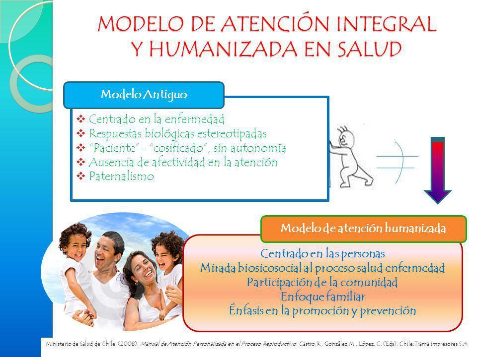 MODELO DE ATENCIÓN INTEGRAL Y HUMANIZADA EN SALUD