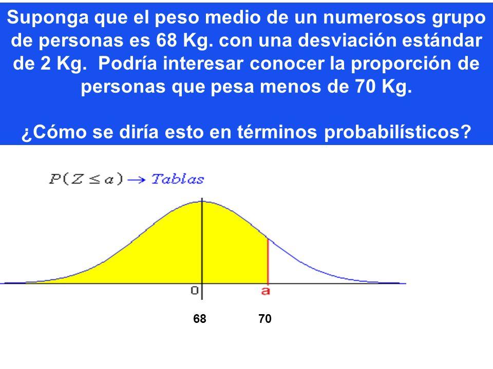 ¿Cómo se diría esto en términos probabilísticos